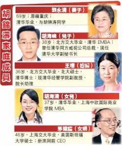胡锦涛之子胡海峰仕途生变 传曾遭暗杀 李鹏之子李小鹏或书记部长一肩挑