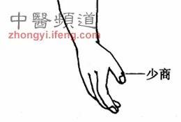 防治百病記住手腳上的13大養生穴(組圖)