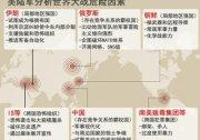 """美""""三战报告""""出路 称最有可能与中国大陆发生冲突(图)"""