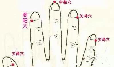 常按摩手部五穴位百病不侵