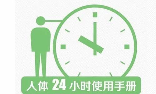 24小時人體使用.jpg