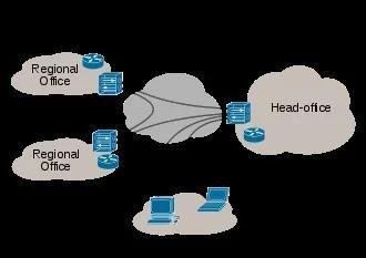 你的電腦太容易被破解!教你4招連政府都破解不了的神技!組圖