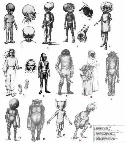 外星種族表
