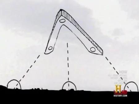 根據目擊者的描述,分析者繪製巨型UFO的形狀和三個目擊區域(圖下方的半圓)。(Youtube視頻截圖)