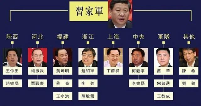 港媒:拿下黄兴国 习为十九大安插心腹铺路 图