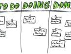 成功的九种时间管理方法 图