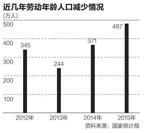 中国新陷阱已出现 更糟的前景在前头(组图)