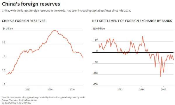 中国干掉了人民币短线投机者 真的大空头还活着