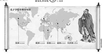 假孔子之名:中国如何用共产主义宣传侵入西方大学