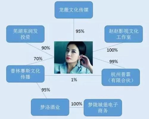 """6千万撬动30个亿:""""江湖传说""""已在中国成真…"""
