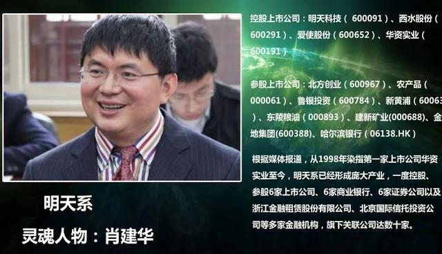 香港黑道否认绑架肖建华:你当阿爷傻的吗?