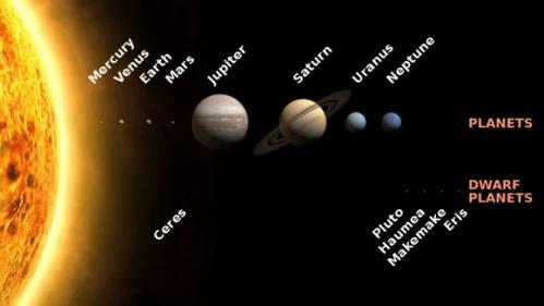外媒:距离地球最近矮行星上有水 或存在生命