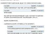 谢天奇:四元老露面 网友看出江泽民出事端倪