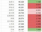 外媒真的热衷于报道中国负面新闻吗?(组图)