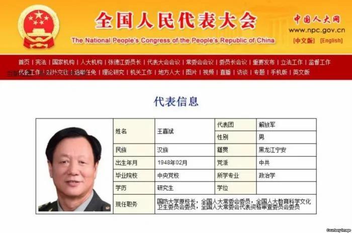 盘点垮台上将王喜斌等近年被调查或开除的中共将领