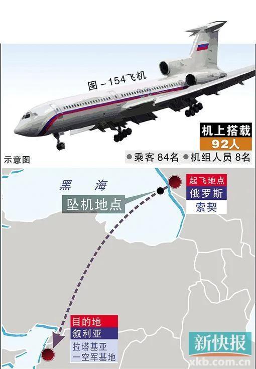 俄图154坠毁原因:机长犯错 飞机受控下海面着陆