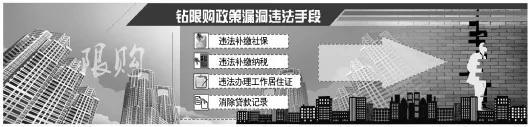 揭北京假结婚产业链:男女不同价 先签离婚协议