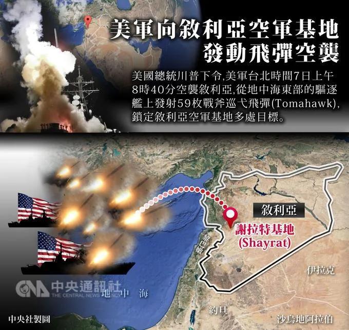 北韩:美飞弹攻叙利亚不可原谅