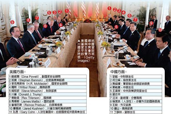 十九大政治局常委人选泄漏?谁会两级跳?