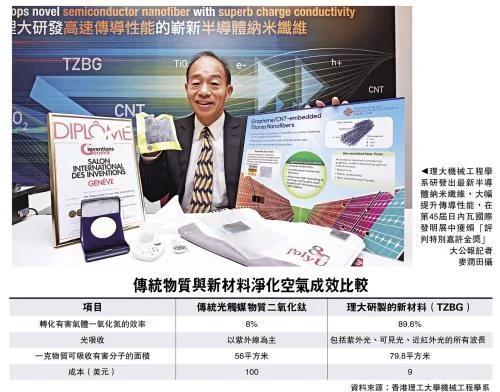香港高校研发新材料随身净化空气 可制成挂坠