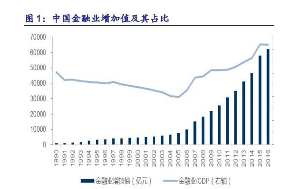 中国60万亿的影子银行 再不治理就晚了