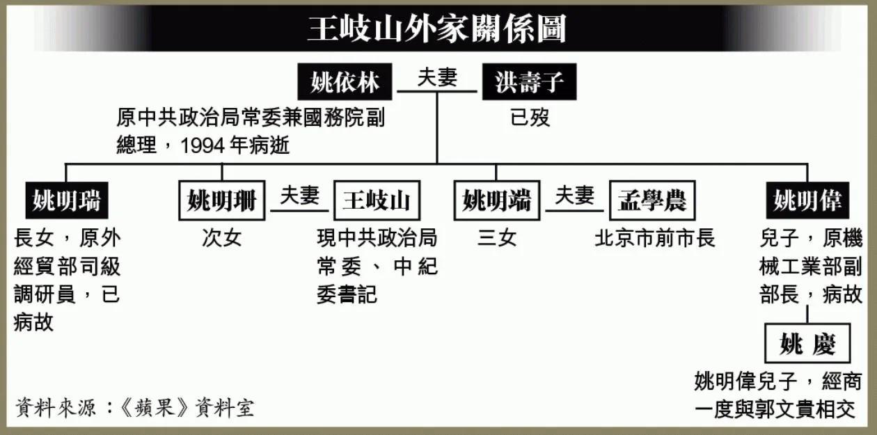 Image result for 习近平姚庆