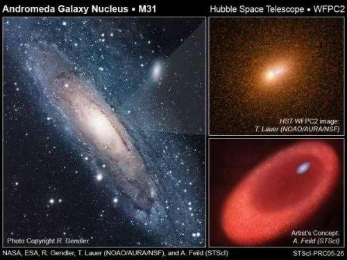 几乎所有星系中心都有黑洞控制整个星系