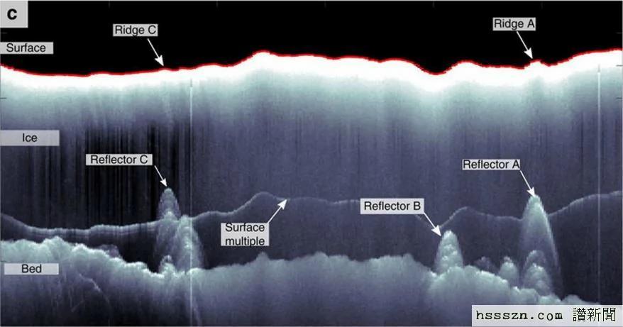 """外媒:南极冰层下有巨型""""结构"""" 跟艾菲尔铁塔一样高!"""