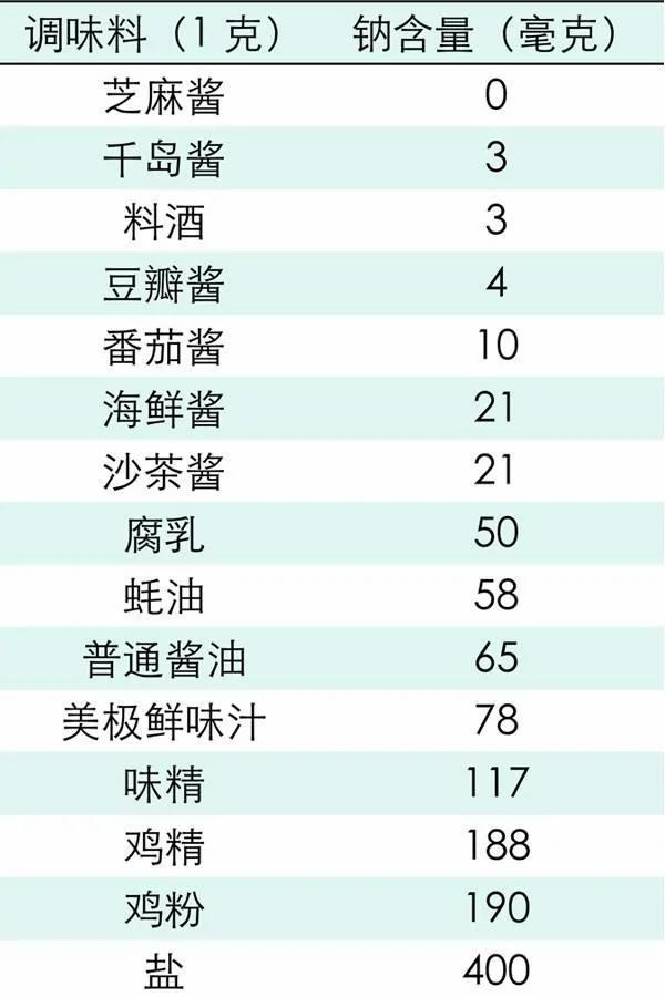 胡大一:维生素骗了中国百姓20年,别再靠这些胶囊了!