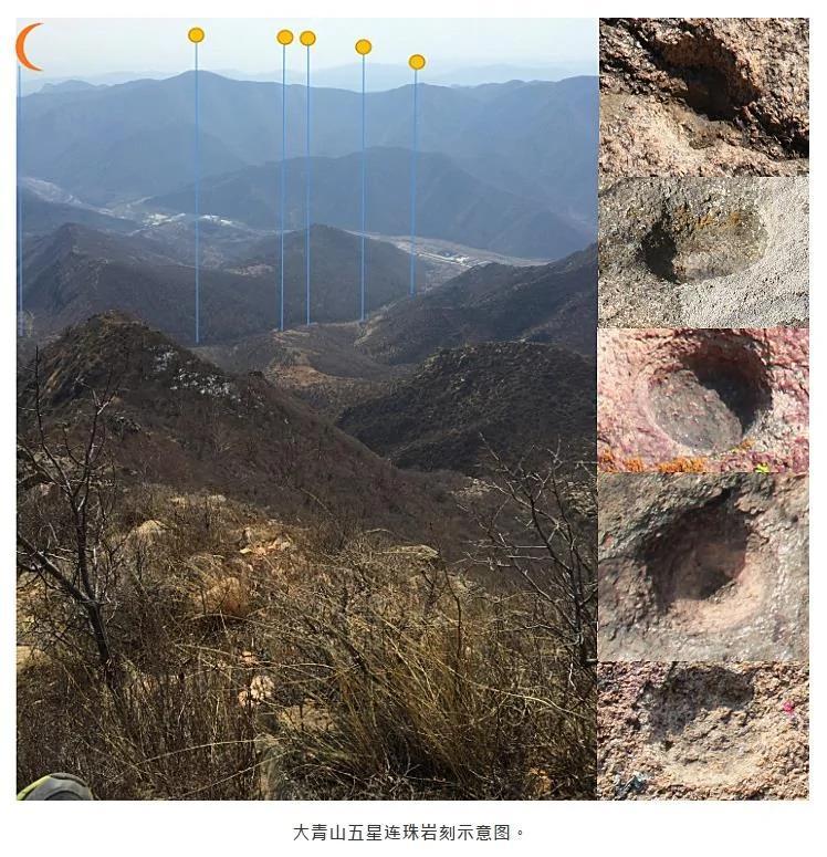 春秋时期的五星联珠岩刻 竟然在内蒙被发现