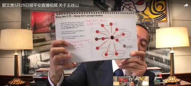 郭文贵密谋收购日本银行 酒后失态被起诉