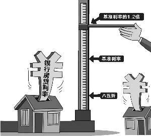 大陆房贷利率6个月飙升40% 购房成本大幅度增加