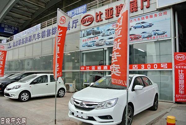 中国要打一场汽车产业翻身仗