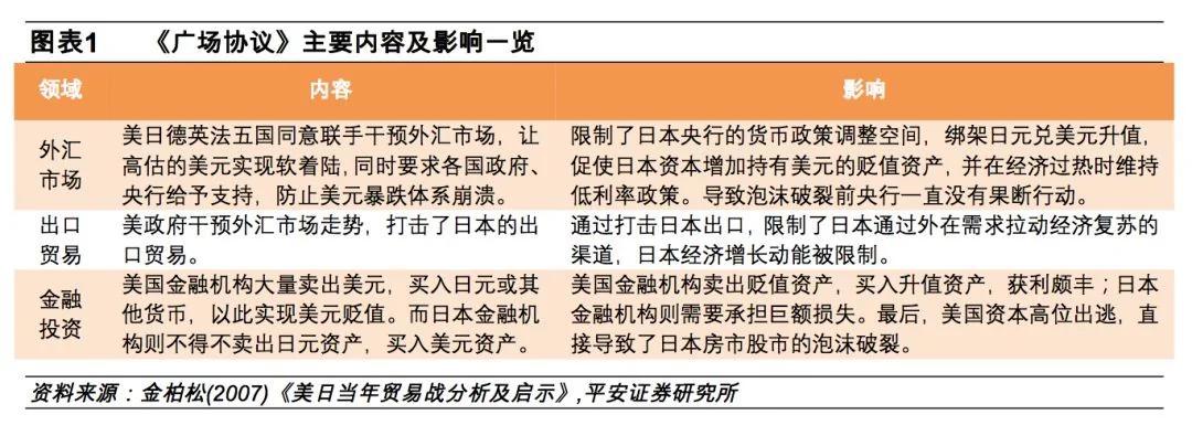 中美贸易战升级情景:美国贸易之外的打击手段