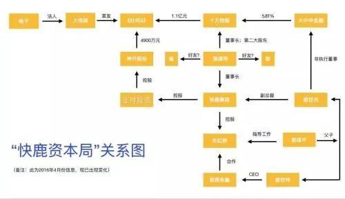崔永元手撕娱乐圈:撕出偷税漏税 更撕出百亿骗局
