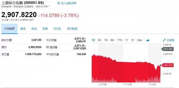 中共真的吓坏了!中国四大证券报齐喊话:投资人保持冷静