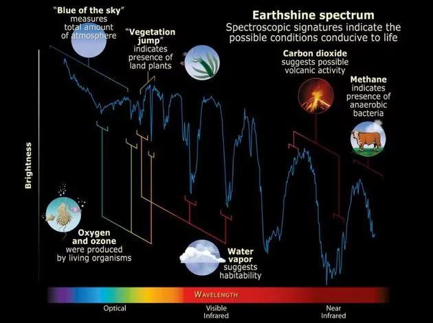 四款炫酷未来派太空望远镜 开启宇宙探索新纪元